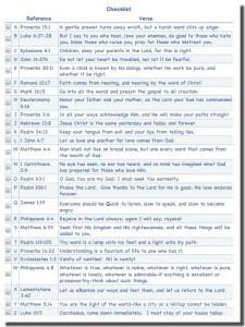 ABC-Bible-Verses