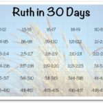 "Printable 30 Day ""Book of Ruth"" Reading Plan for Kids"