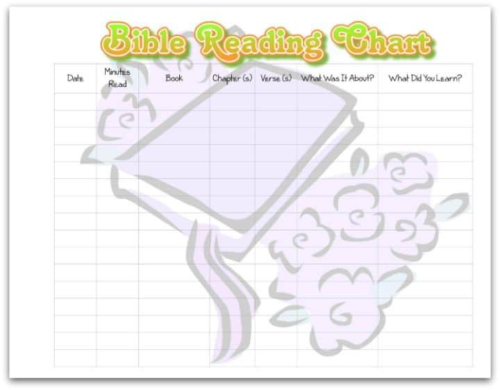 Printable Bible Reading Chart for Kids
