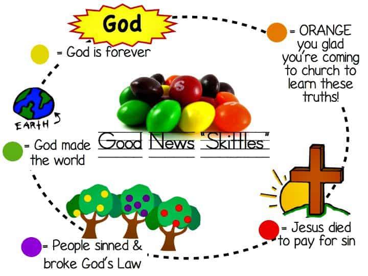 Good News Skittles Gospel Track for Kids